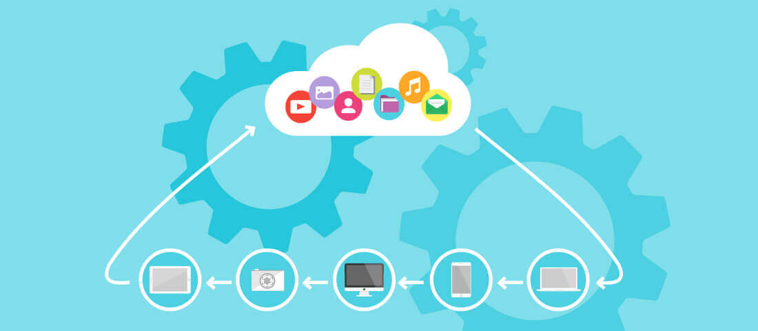 Reasons your business needs cloud computing.